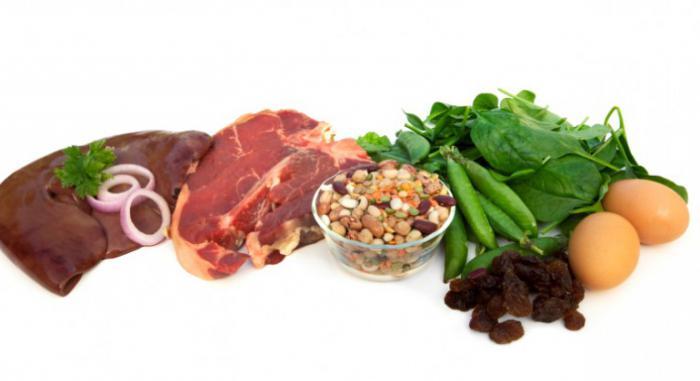 Какие продукты содержат больше железа